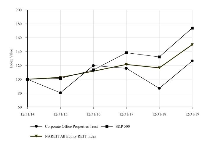 chart-0b515afbd512529ebad.jpg