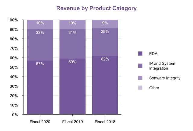 revenuebyproduct.jpg