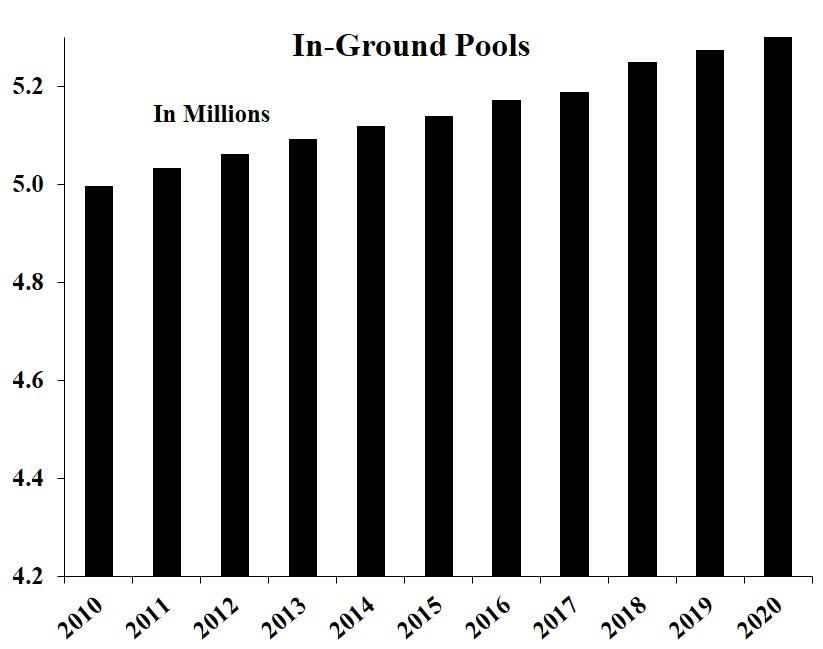 pool-20201231_g2.jpg
