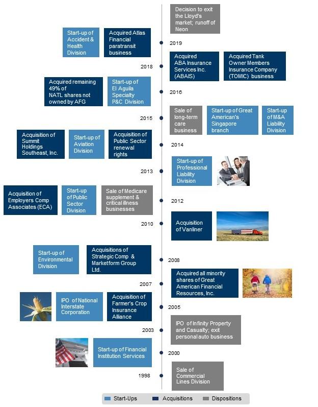 businesstimeline01a.jpg