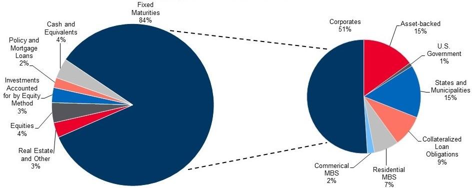 investmentportfolio.jpg