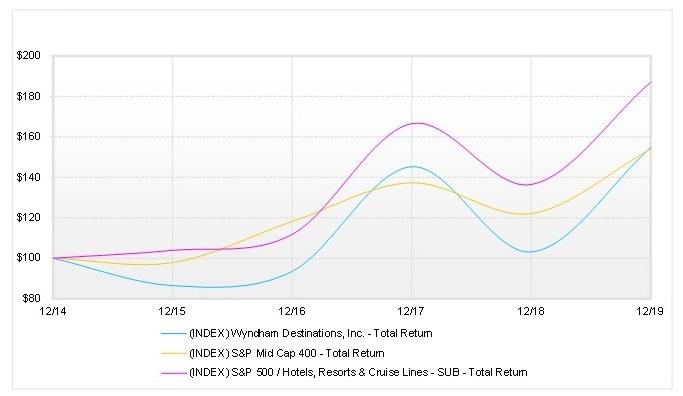 stockperformancegrapha02.jpg