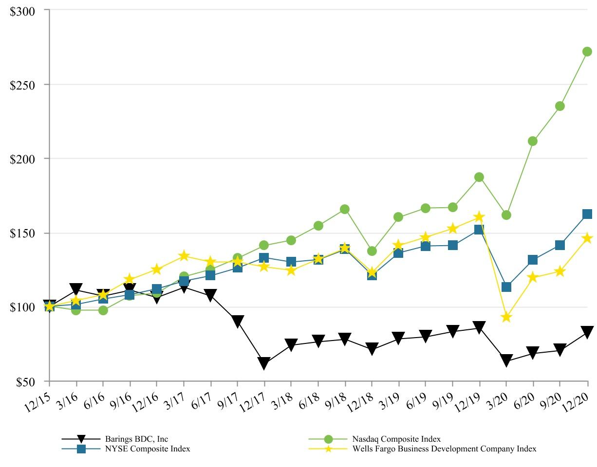 chart-b5de40a4747d4f49bf11a.jpg