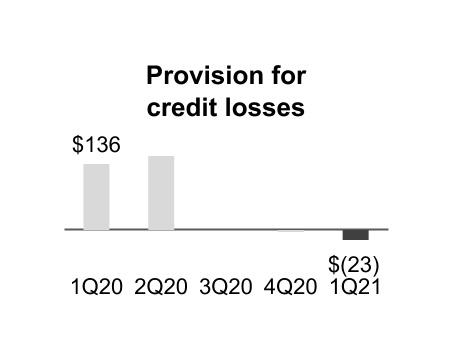 chart-05fdfc8b4f0144fbb351.jpg