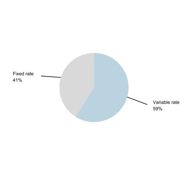 chart-2f3dbcc77aef4bc3b061.jpg