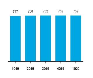 chart-328ab47f98c7d121106.jpg