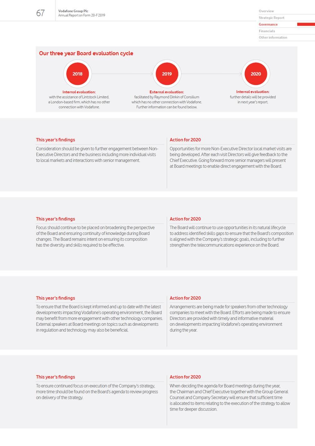 Vodafone 20f 2019 Annual Report Vod Filing