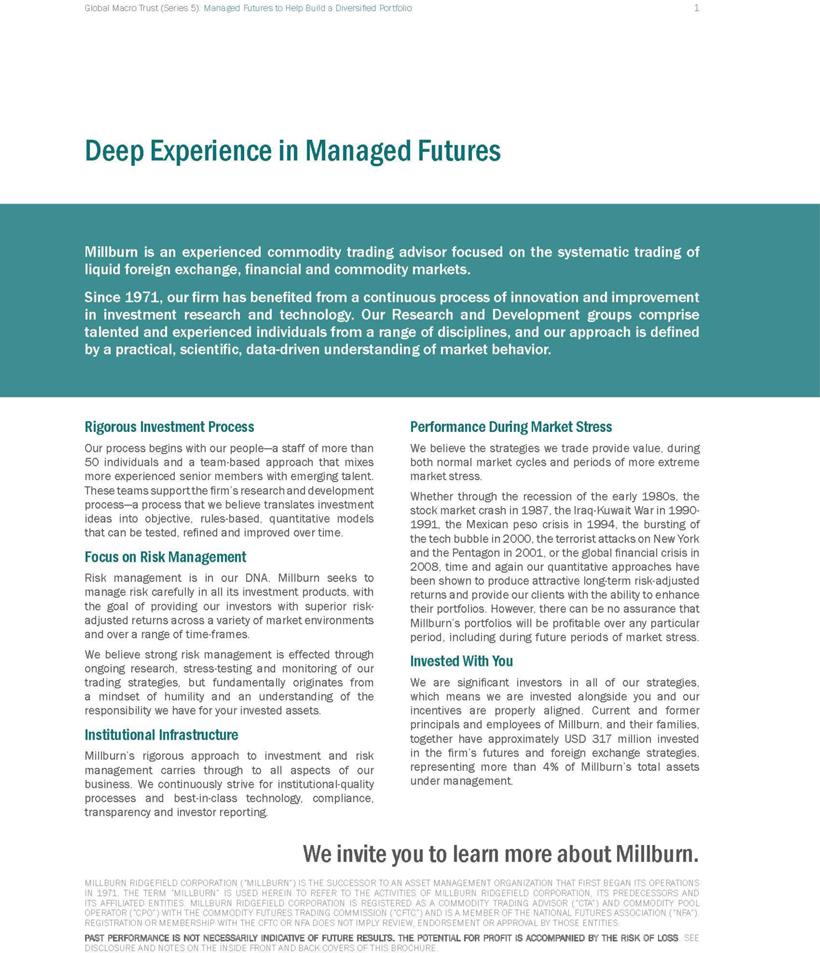 Global Macro Trust 424B3 Prospectus supplement | SEC 3 May 19