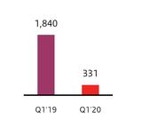 chart-47f861cce7d35e169e8.jpg