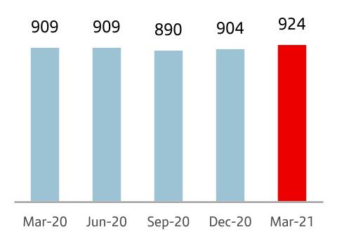 chart-be6c0fbe01d74b5b8fe1a.jpg