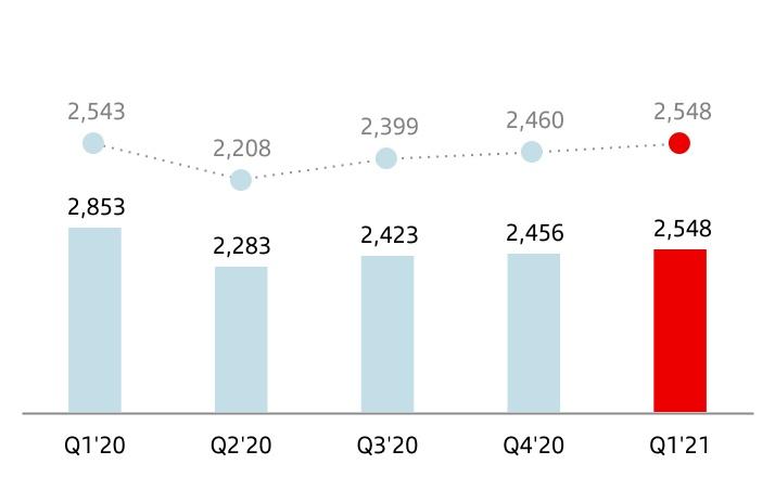 chart-c1640b0d7e1c4f73a371a.jpg