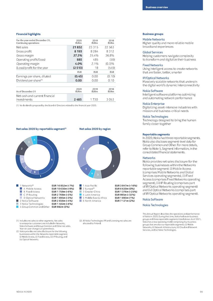 precvt_1_nokia_annual_report_2020_english 1_page_007.jpg