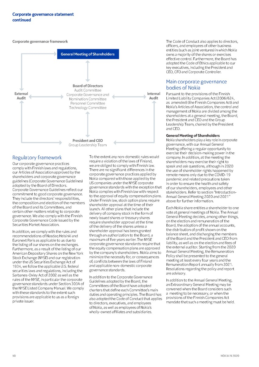 precvt_1_nokia_annual_report_2020_english 1_page_052.jpg