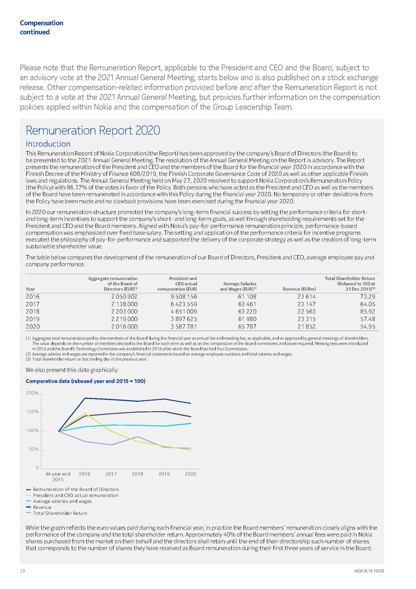precvt_1_nokia_annual_report_2020_english 1_page_074.jpg