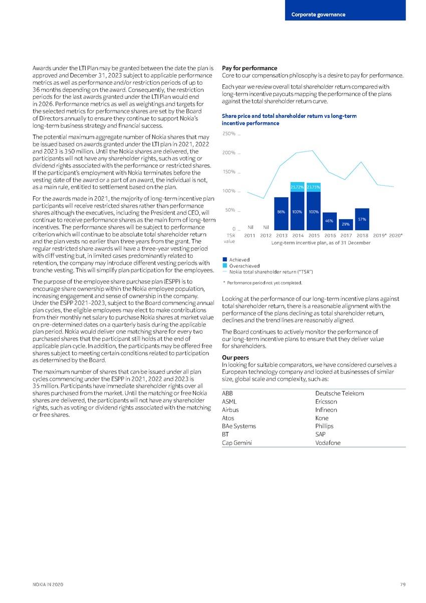 precvt_1_nokia_annual_report_2020_english 1_page_081.jpg