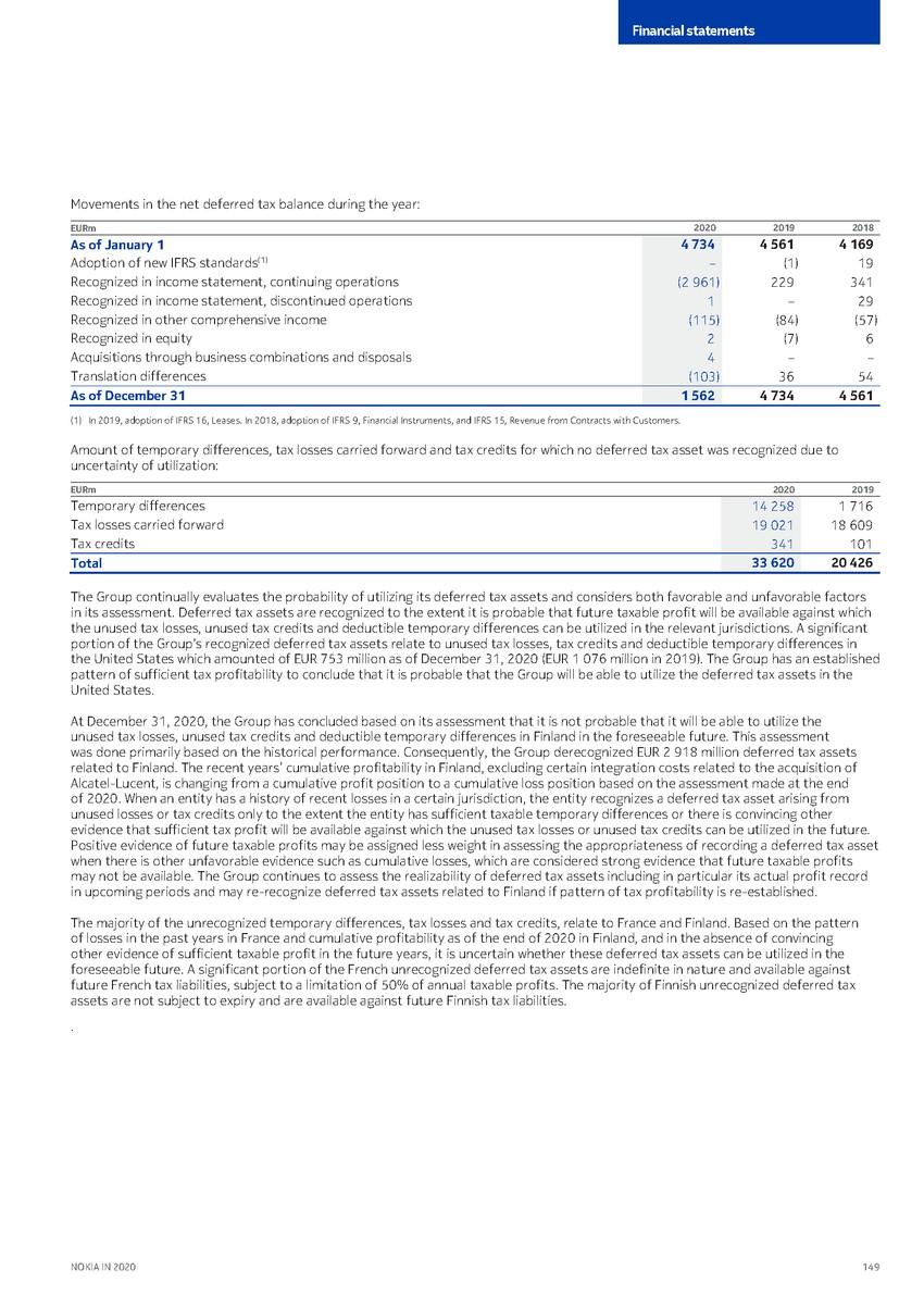 precvt_1_nokia_annual_report_2020_english 1_page_151.jpg
