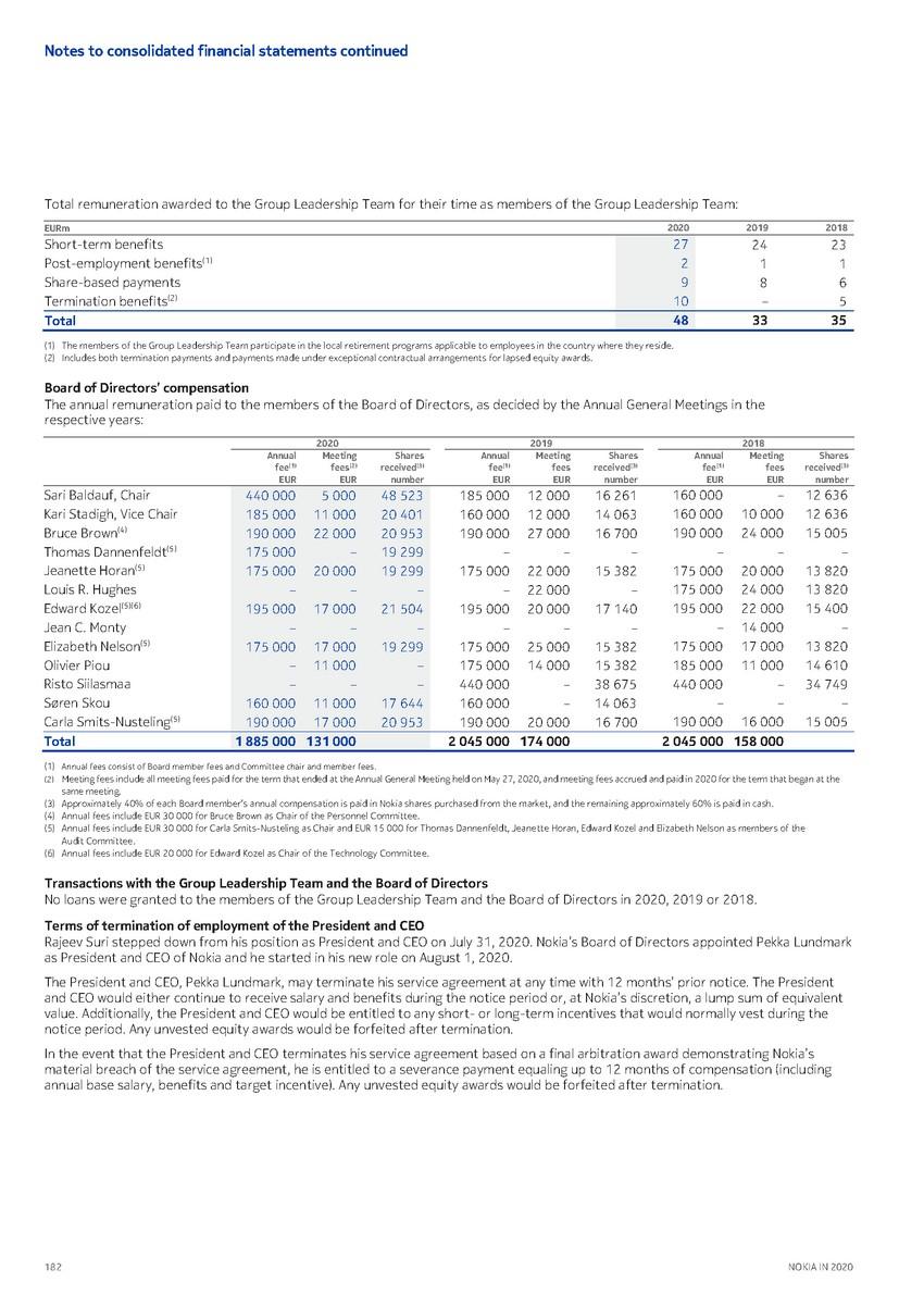 precvt_1_nokia_annual_report_2020_english 1_page_184.jpg