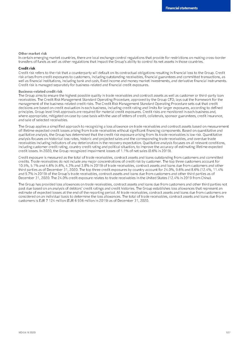 precvt_1_nokia_annual_report_2020_english 1_page_189.jpg