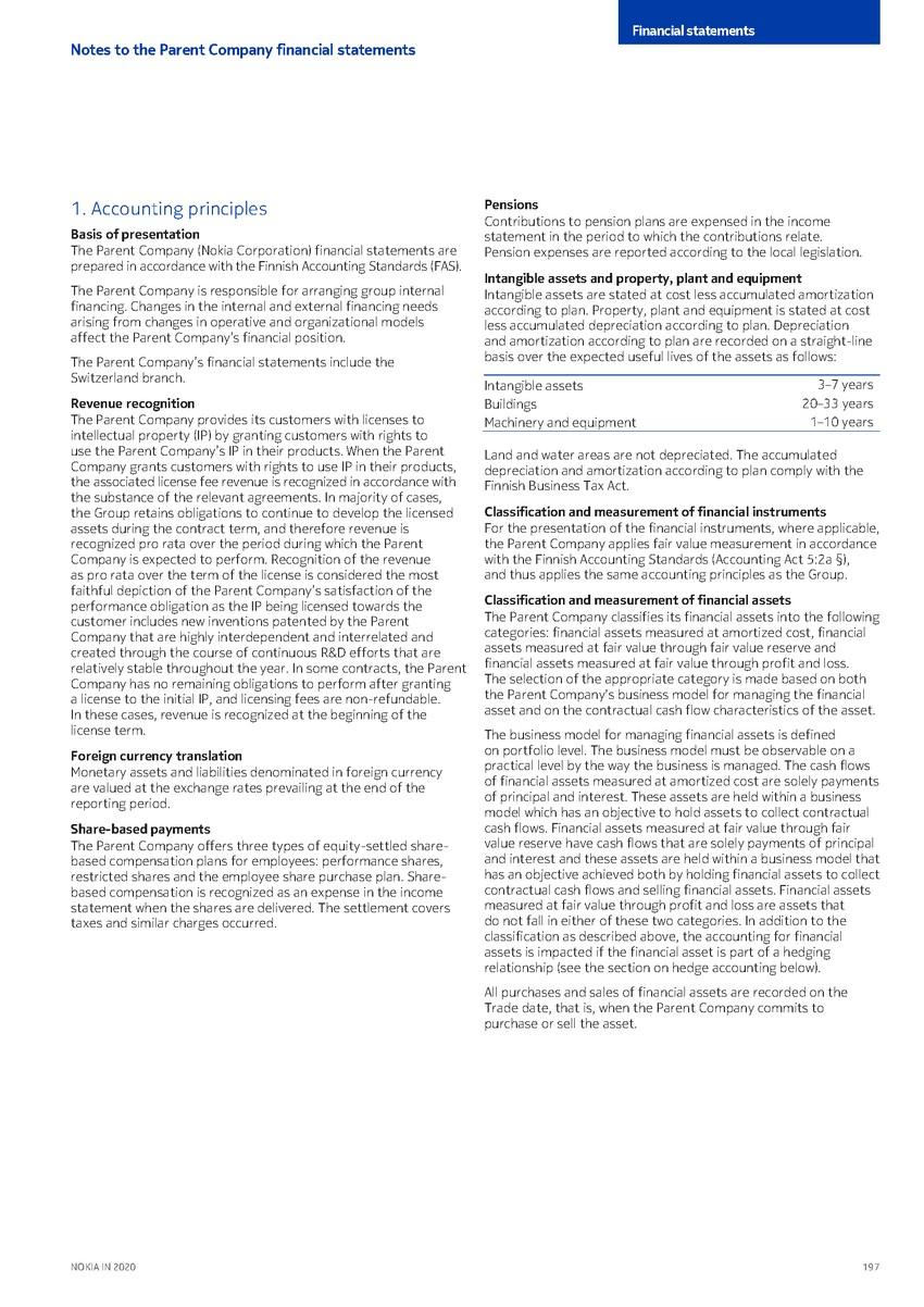 precvt_1_nokia_annual_report_2020_english 1_page_199.jpg