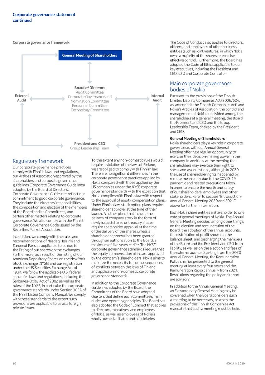 precvt_2_nokia_corporate_governance_statement_2020 2_page_03.jpg