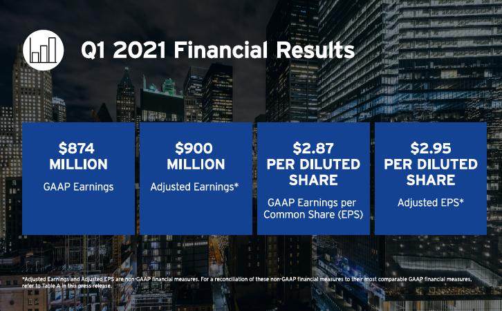 q1financialresults1.jpg