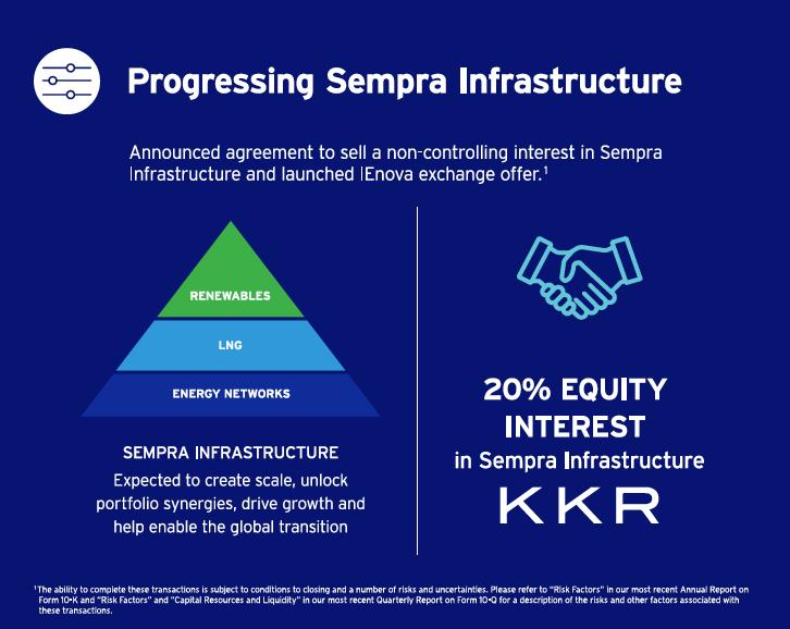 semprainfrastructure1.jpg