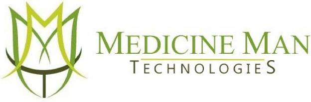 Medicine Man logo