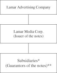Lamar Media logo